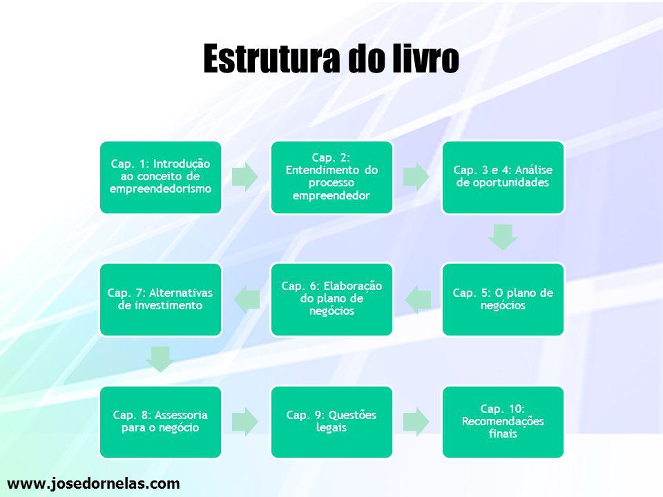 Estrutura do livro www.josedornelas.com
