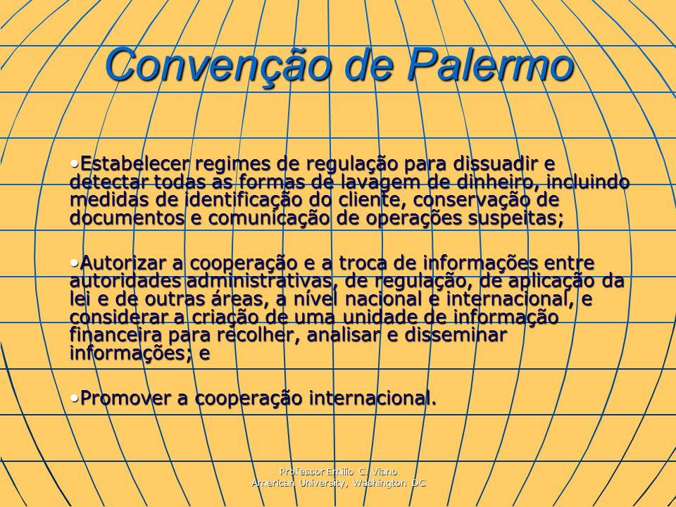 Convenção de Palermo
