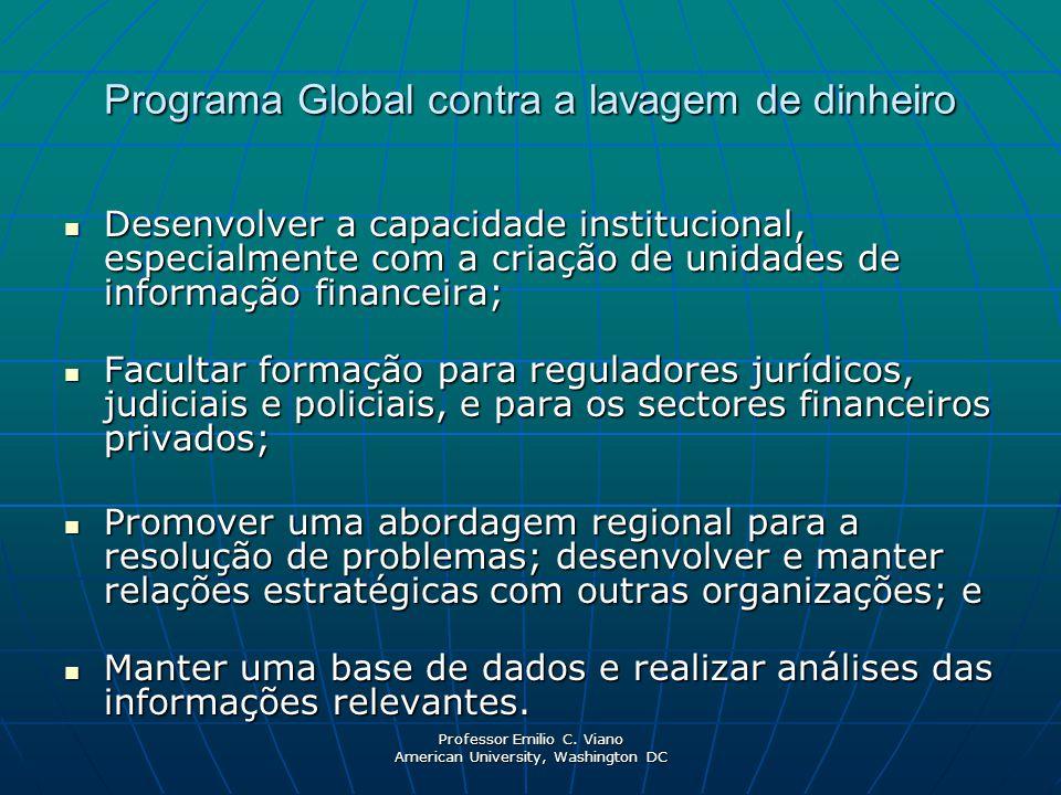 Programa Global contra a lavagem de dinheiro