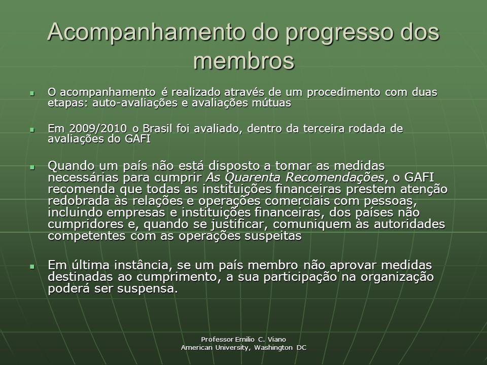 Acompanhamento do progresso dos membros