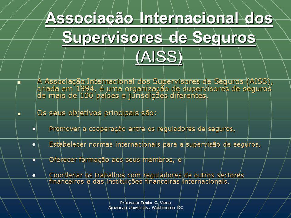 Associação Internacional dos Supervisores de Seguros (AISS)