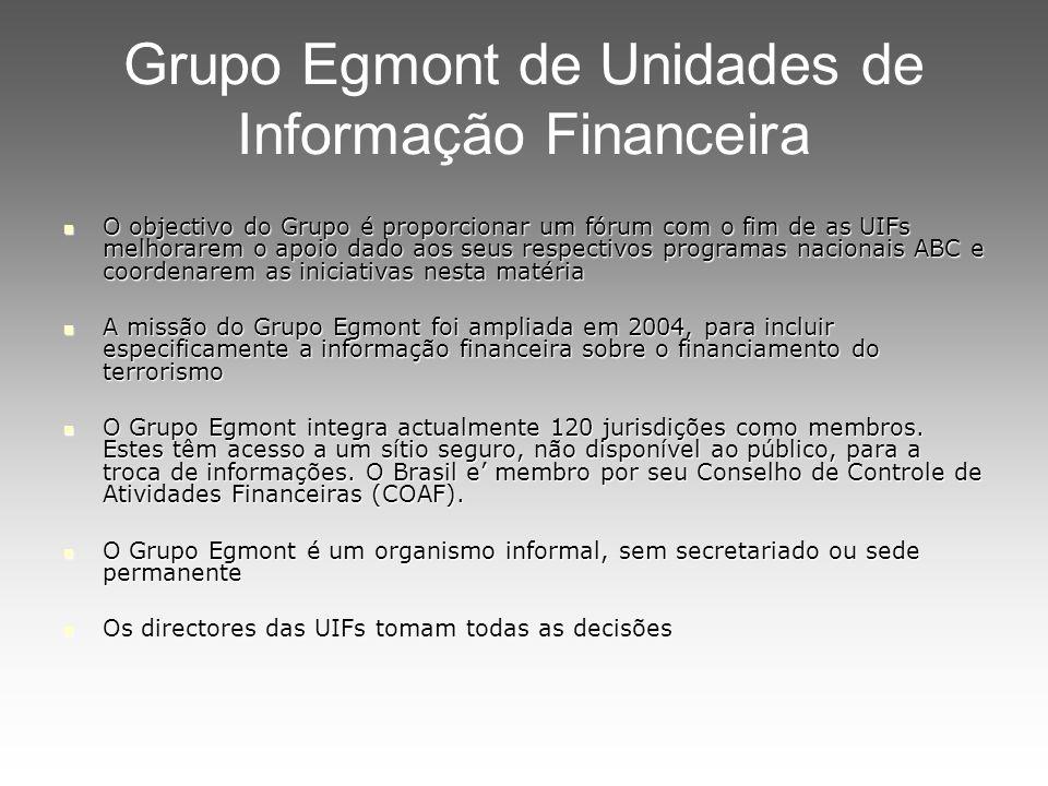 Grupo Egmont de Unidades de Informação Financeira