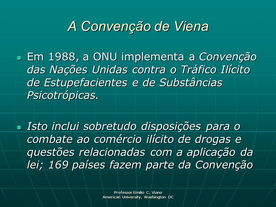 A Convenção de Viena