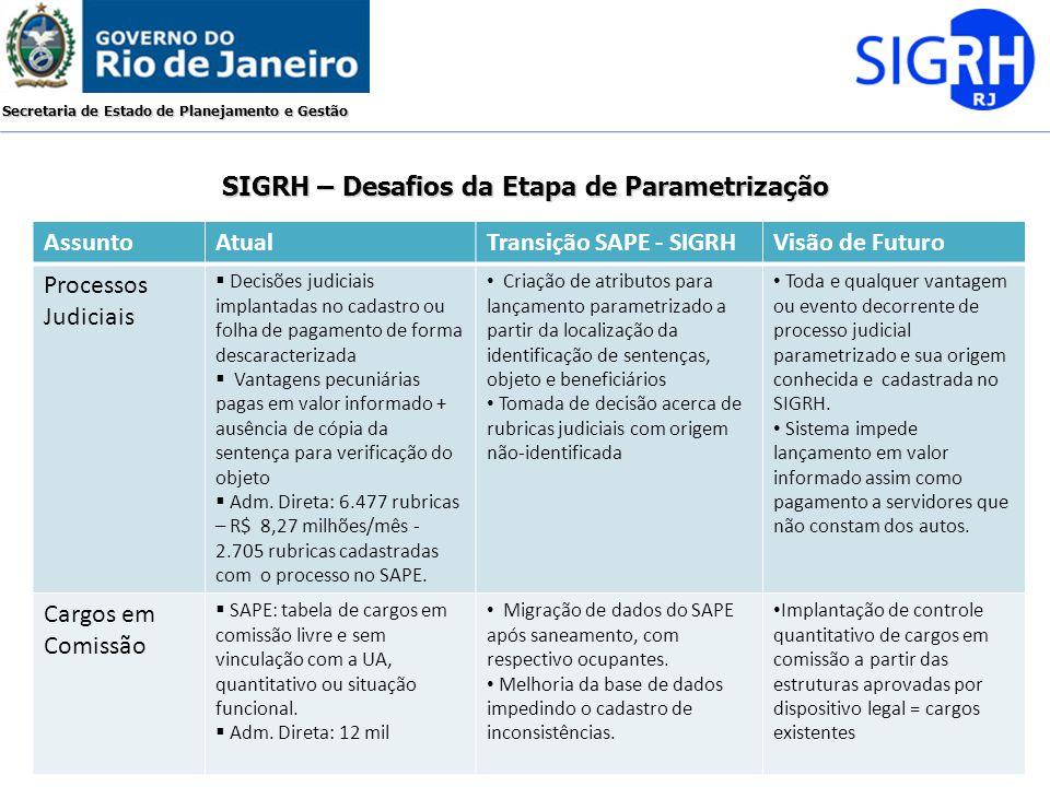 SIGRH – Desafios da Etapa de Parametrização
