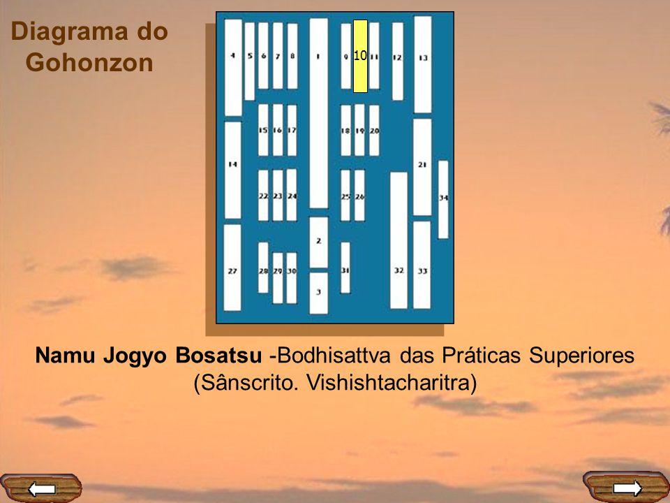 10 Namu Jogyo Bosatsu -Bodhisattva das Práticas Superiores (Sânscrito. Vishishtacharitra)