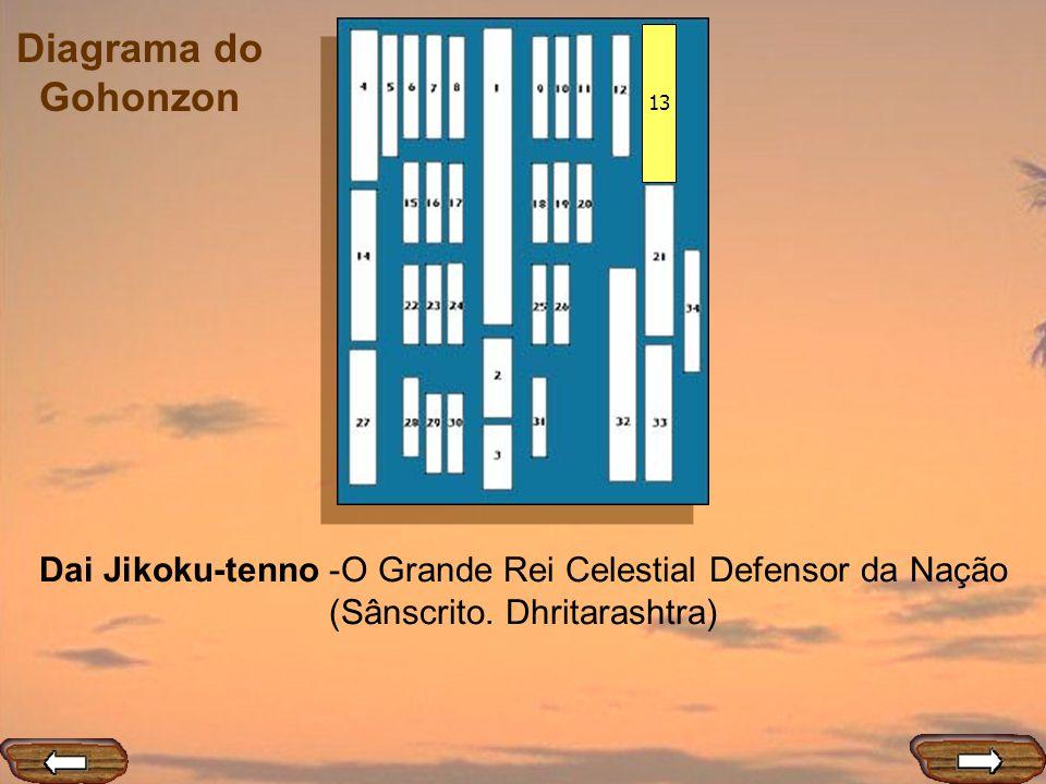13 Dai Jikoku-tenno -O Grande Rei Celestial Defensor da Nação (Sânscrito. Dhritarashtra)