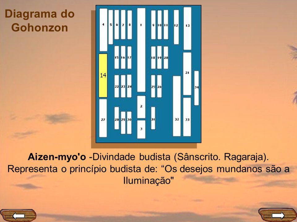 14 Aizen-myo o -Divindade budista (Sânscrito. Ragaraja).