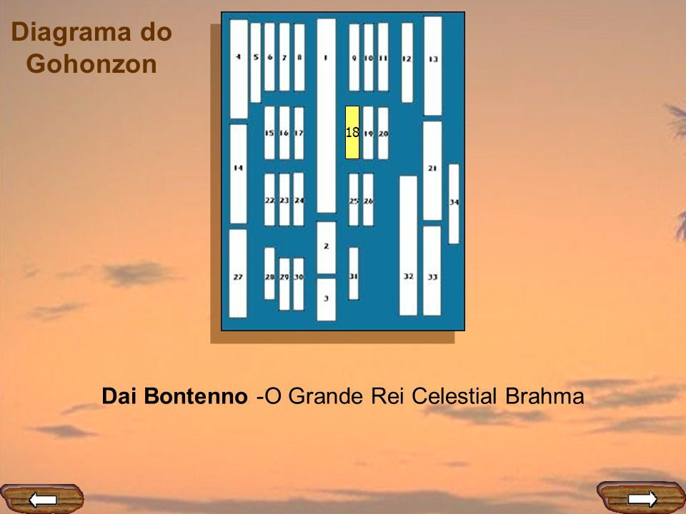 Dai Bontenno -O Grande Rei Celestial Brahma
