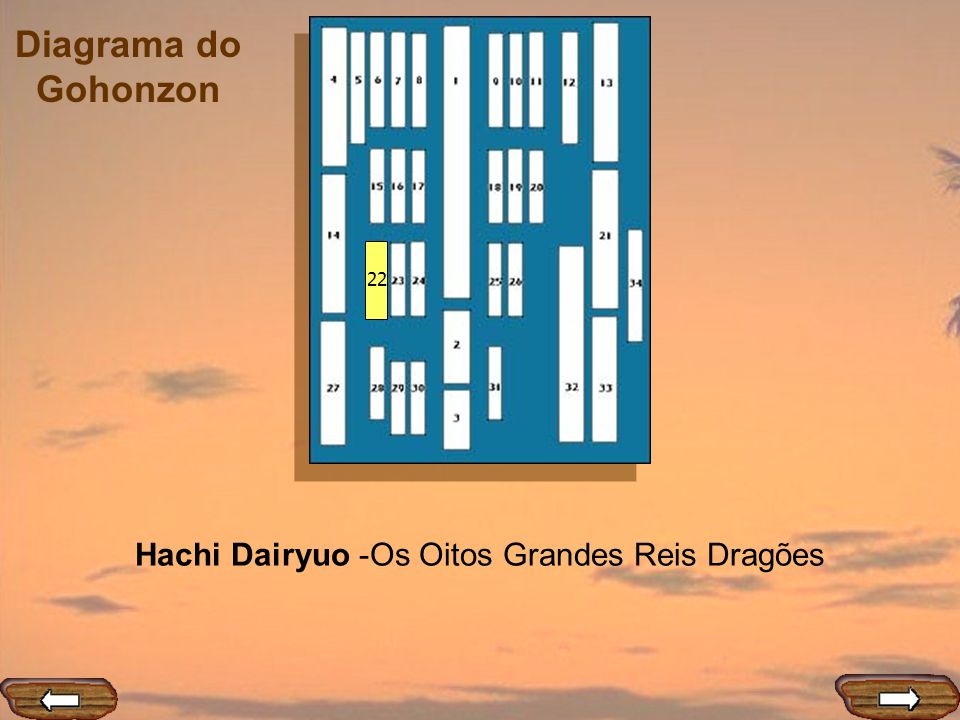 Hachi Dairyuo -Os Oitos Grandes Reis Dragões