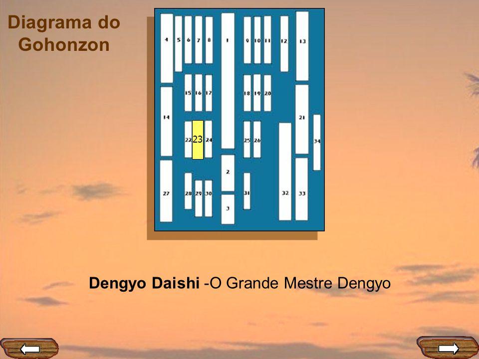 Dengyo Daishi -O Grande Mestre Dengyo