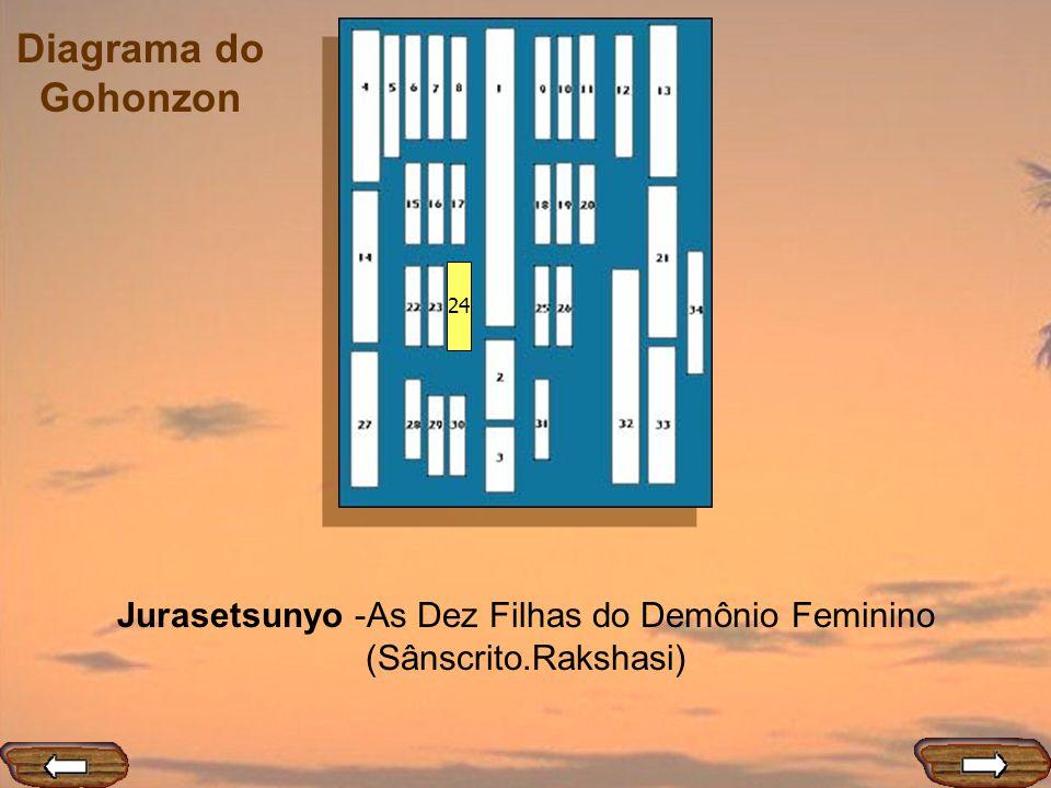 Jurasetsunyo -As Dez Filhas do Demônio Feminino (Sânscrito.Rakshasi)