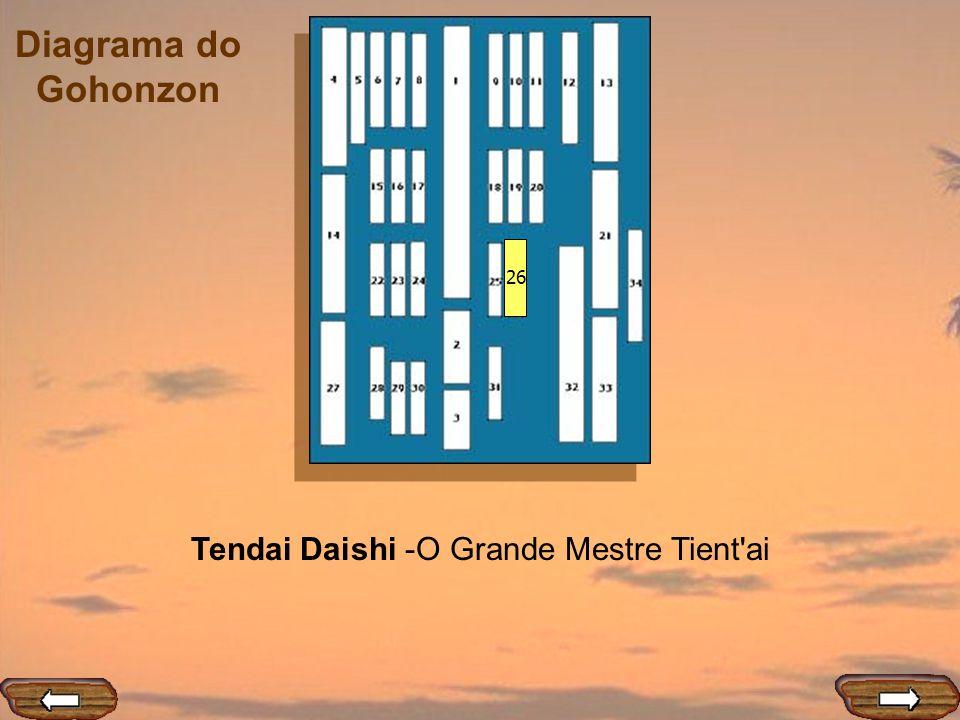 Tendai Daishi -O Grande Mestre Tient ai