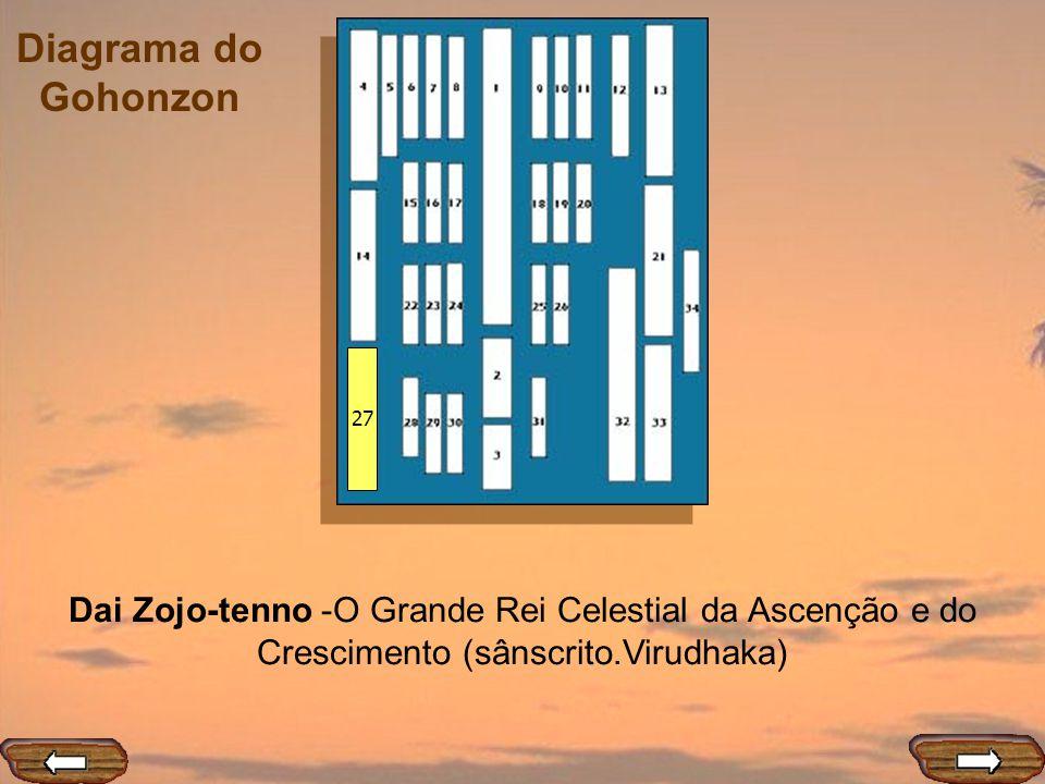 27 Dai Zojo-tenno -O Grande Rei Celestial da Ascenção e do Crescimento (sânscrito.Virudhaka)