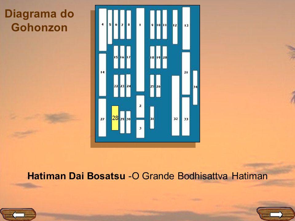 Hatiman Dai Bosatsu -O Grande Bodhisattva Hatiman