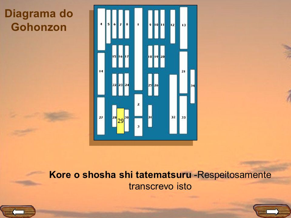 Kore o shosha shi tatematsuru -Respeitosamente transcrevo isto