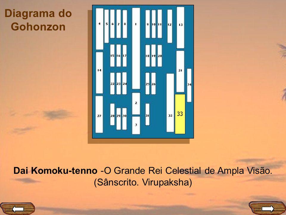 33 Dai Komoku-tenno -O Grande Rei Celestial de Ampla Visão. (Sânscrito. Virupaksha)