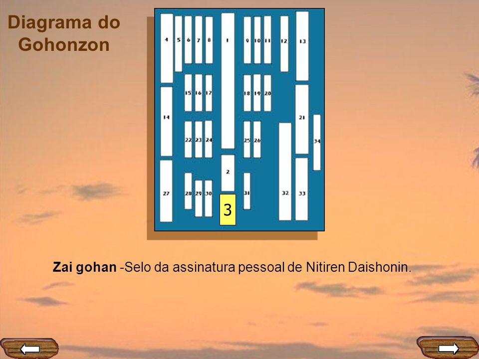 3 Zai gohan -Selo da assinatura pessoal de Nitiren Daishonin.