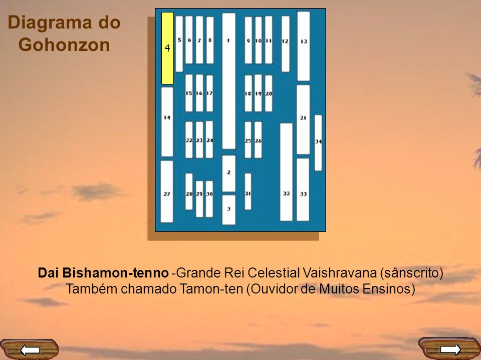 Dai Bishamon-tenno -Grande Rei Celestial Vaishravana (sânscrito)