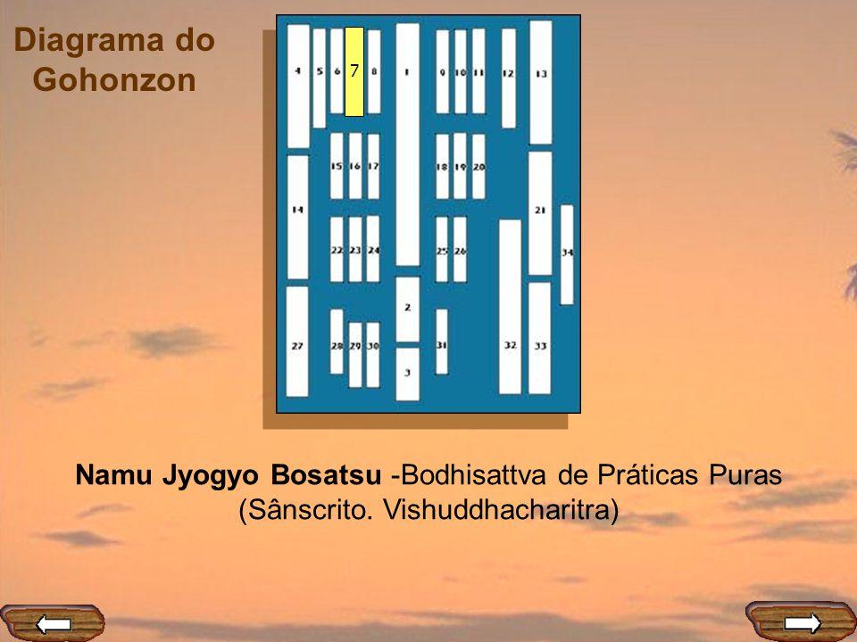 7 Namu Jyogyo Bosatsu -Bodhisattva de Práticas Puras (Sânscrito. Vishuddhacharitra)