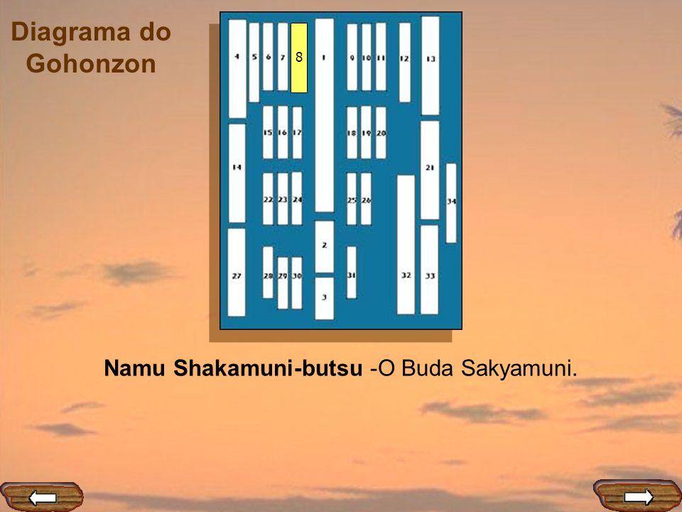 Namu Shakamuni-butsu -O Buda Sakyamuni.