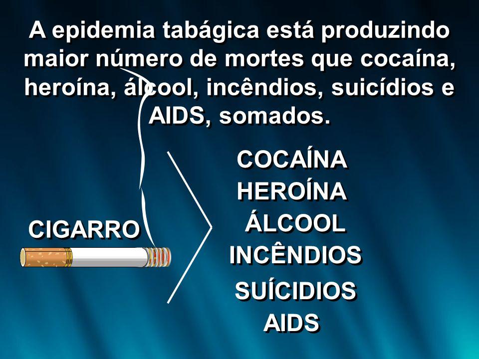 A epidemia tabágica está produzindo maior número de mortes que cocaína, heroína, álcool, incêndios, suicídios e AIDS, somados.