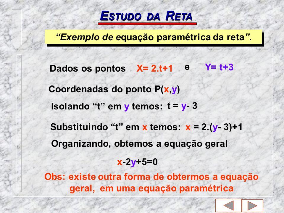 ESTUDO DA RETA Exemplo de equação paramétrica da reta .