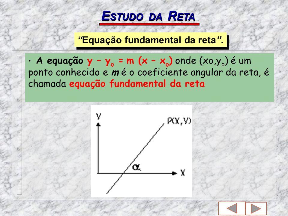 Equação fundamental da reta .