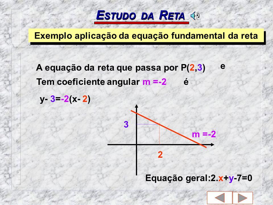 ESTUDO DA RETA Exemplo aplicação da equação fundamental da reta e