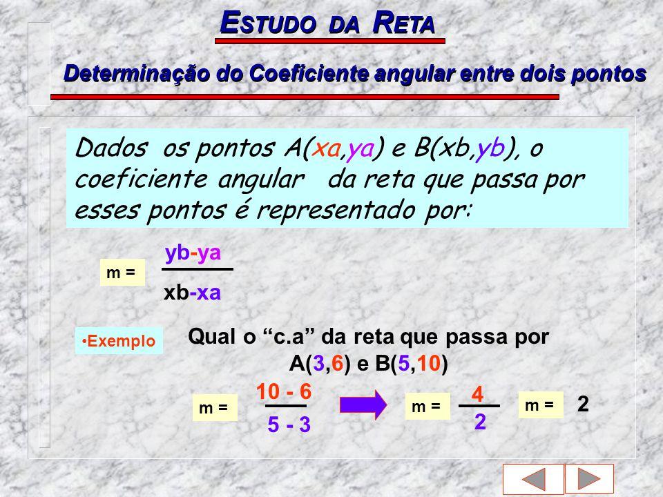 Qual o c.a da reta que passa por A(3,6) e B(5,10)