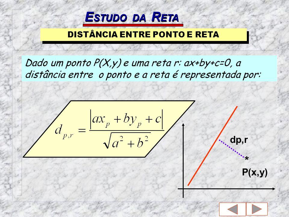 DISTÂNCIA ENTRE PONTO E RETA