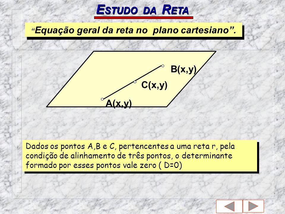 Equação geral da reta no plano cartesiano .