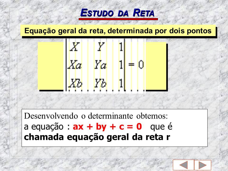 Equação geral da reta, determinada por dois pontos