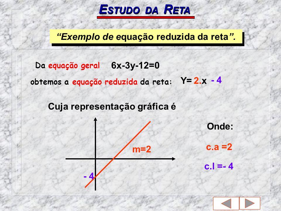 ESTUDO DA RETA Exemplo de equação reduzida da reta . 6x-3y-12=0 Y=