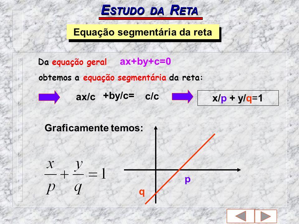 Equação segmentária da reta obtemos a equação segmentária da reta: