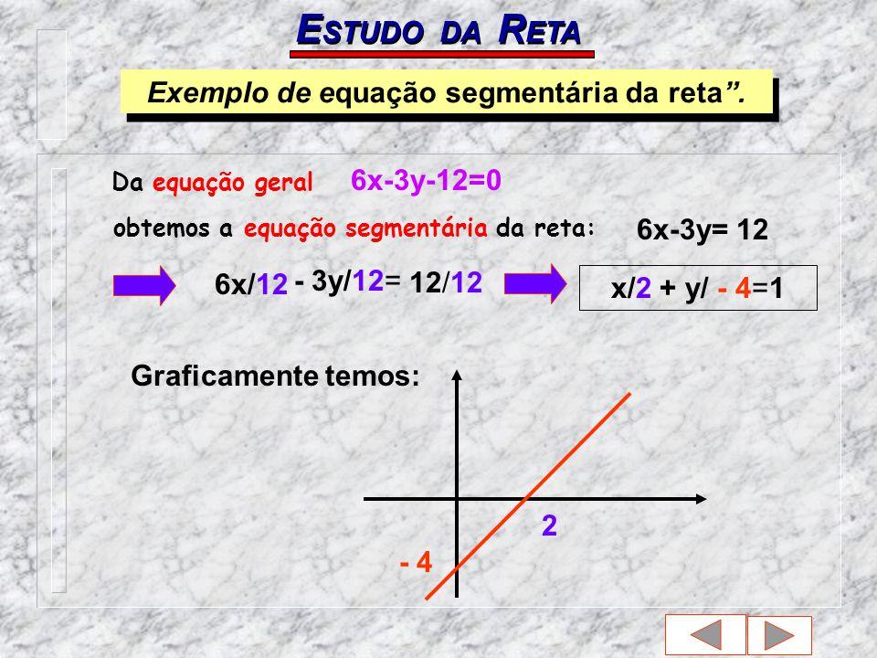 ESTUDO DA RETA Exemplo de equação segmentária da reta . 6x-3y-12=0