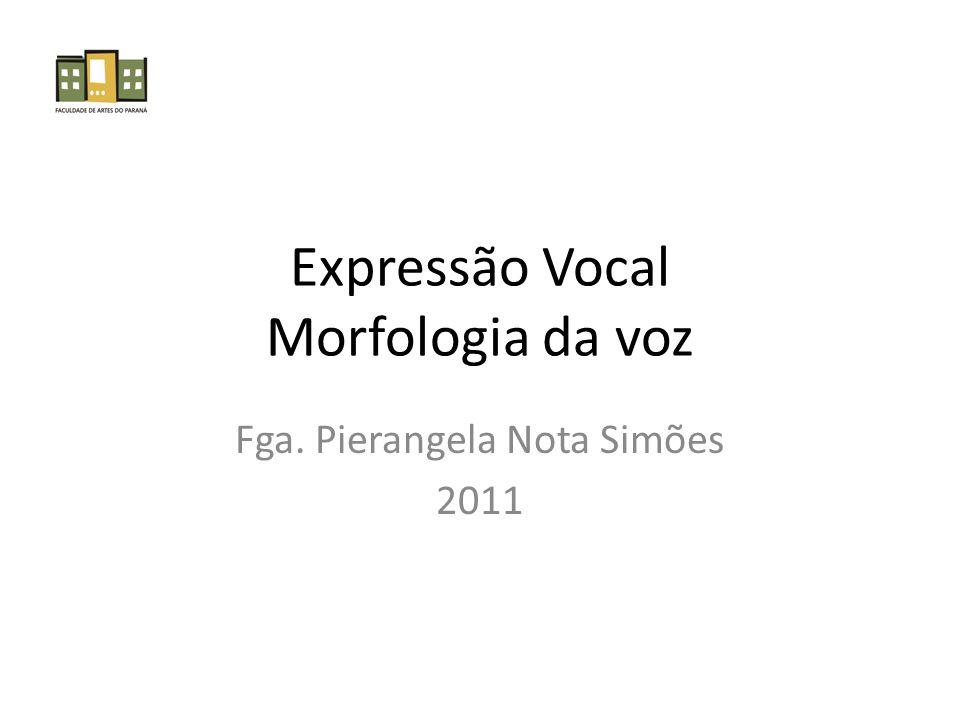 Expressão Vocal Morfologia da voz