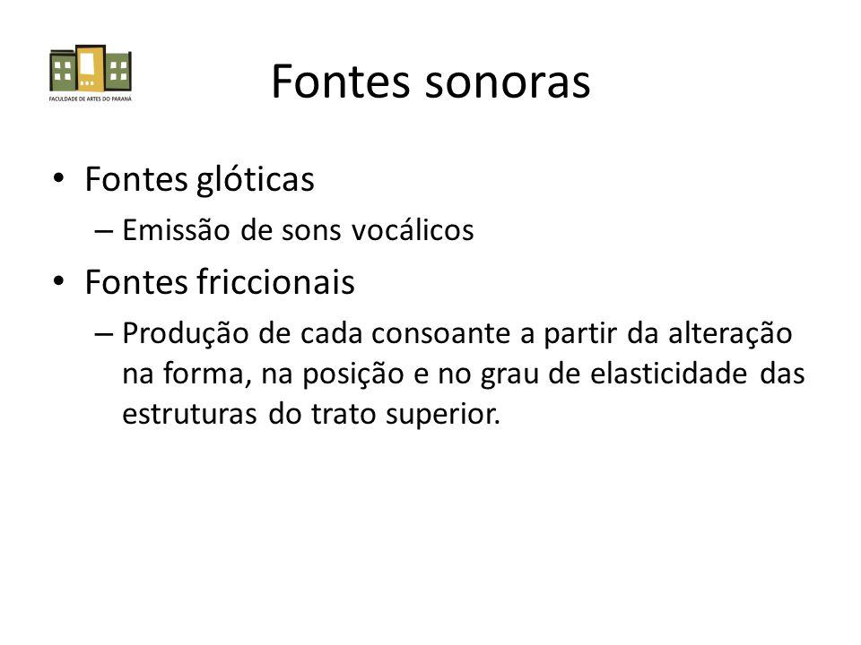 Fontes sonoras Fontes glóticas Fontes friccionais