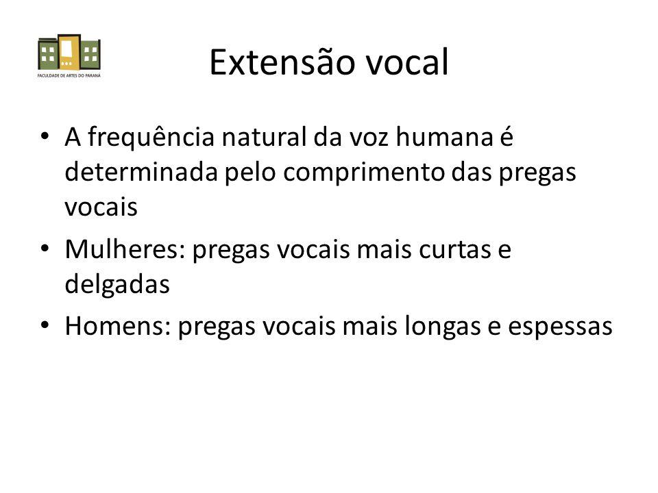 Extensão vocal A frequência natural da voz humana é determinada pelo comprimento das pregas vocais.