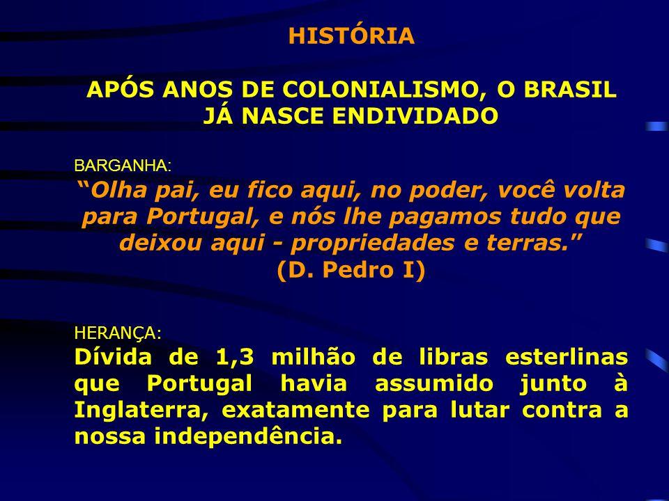 APÓS ANOS DE COLONIALISMO, O BRASIL JÁ NASCE ENDIVIDADO