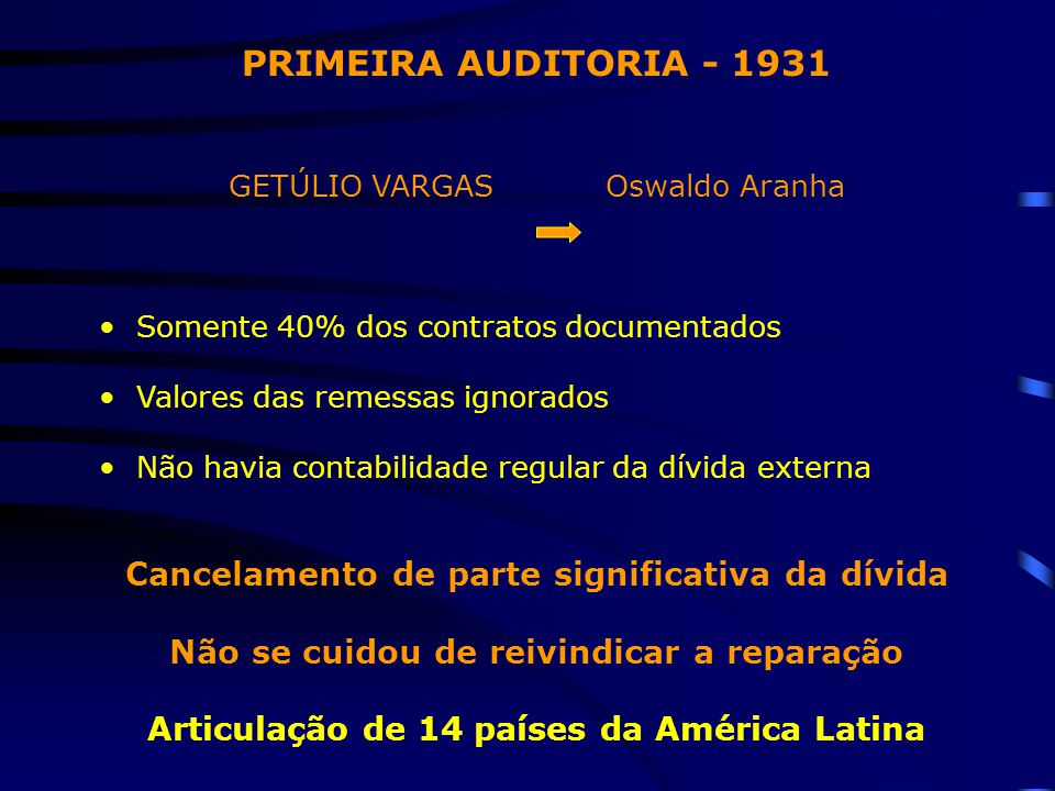 PRIMEIRA AUDITORIA - 1931 GETÚLIO VARGAS Oswaldo Aranha. Somente 40% dos contratos documentados.