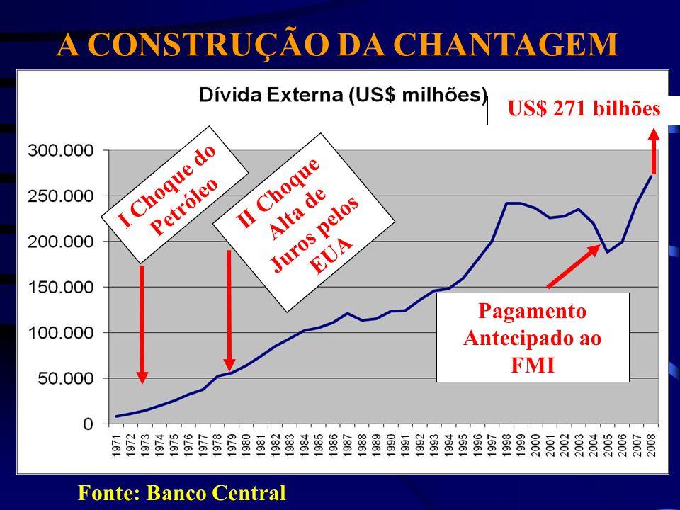 A CONSTRUÇÃO DA CHANTAGEM