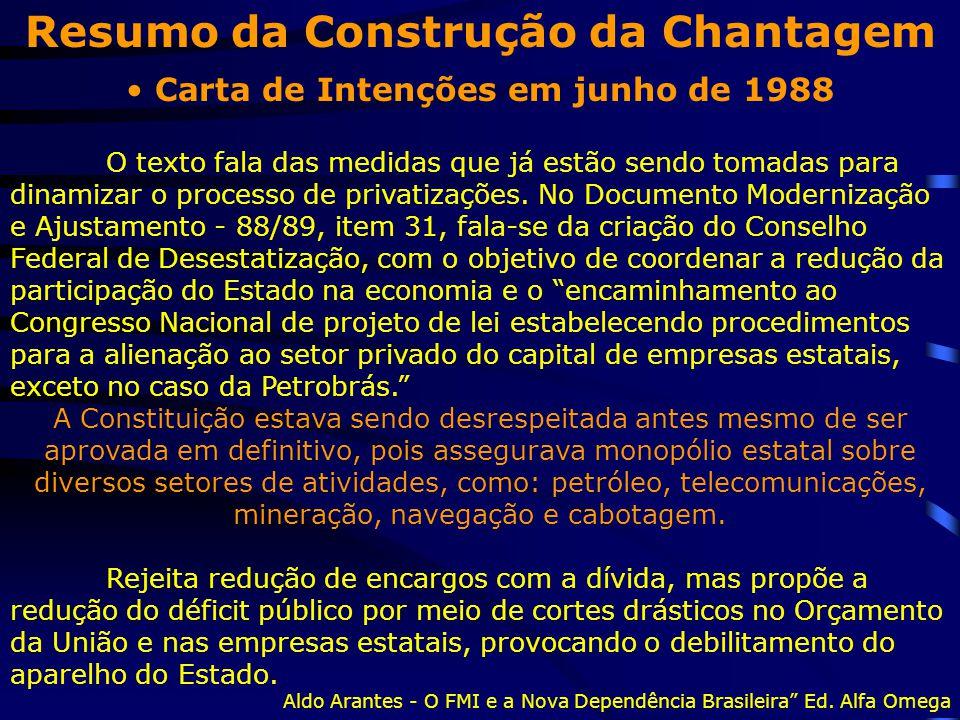 Resumo da Construção da Chantagem Carta de Intenções em junho de 1988