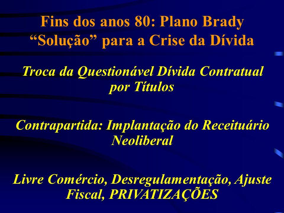 Fins dos anos 80: Plano Brady Solução para a Crise da Dívida
