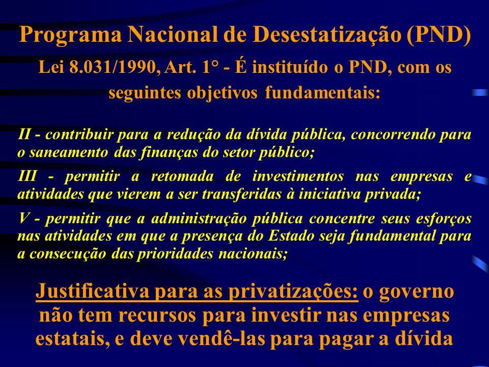Programa Nacional de Desestatização (PND)