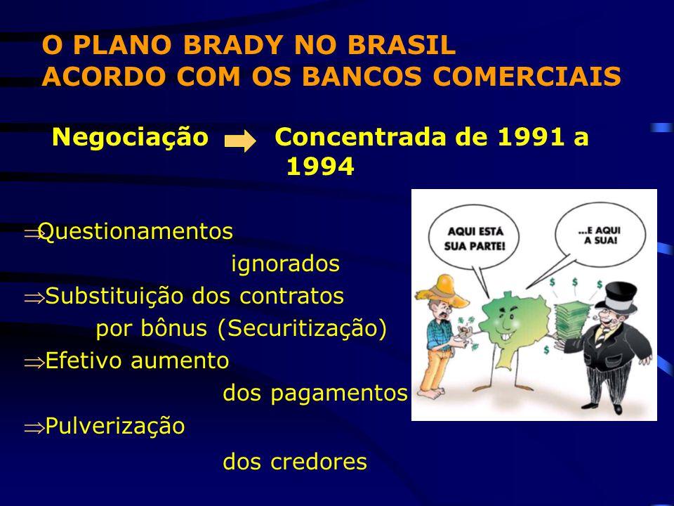 Negociação Concentrada de 1991 a 1994