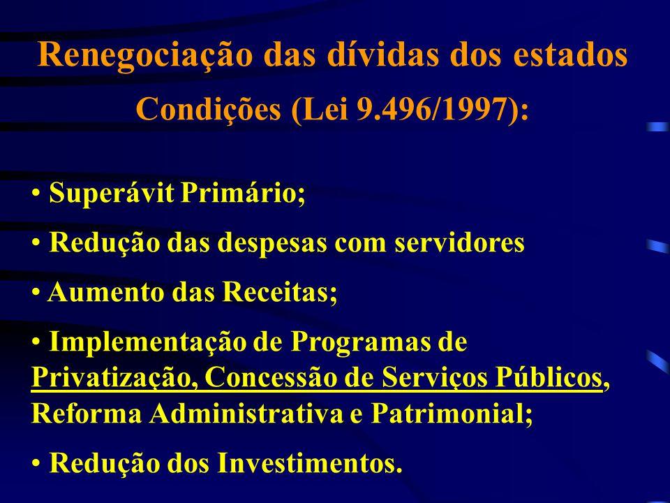 Renegociação das dívidas dos estados Condições (Lei 9.496/1997):
