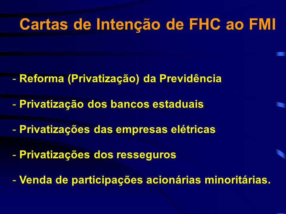 Cartas de Intenção de FHC ao FMI