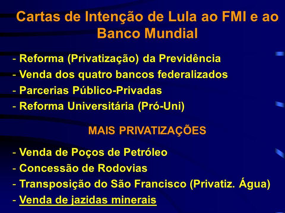 Cartas de Intenção de Lula ao FMI e ao Banco Mundial