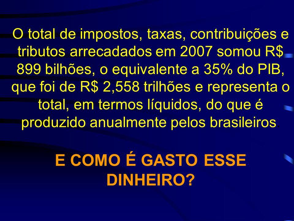 O total de impostos, taxas, contribuições e tributos arrecadados em 2007 somou R$ 899 bilhões, o equivalente a 35% do PIB, que foi de R$ 2,558 trilhões e representa o total, em termos líquidos, do que é produzido anualmente pelos brasileiros.