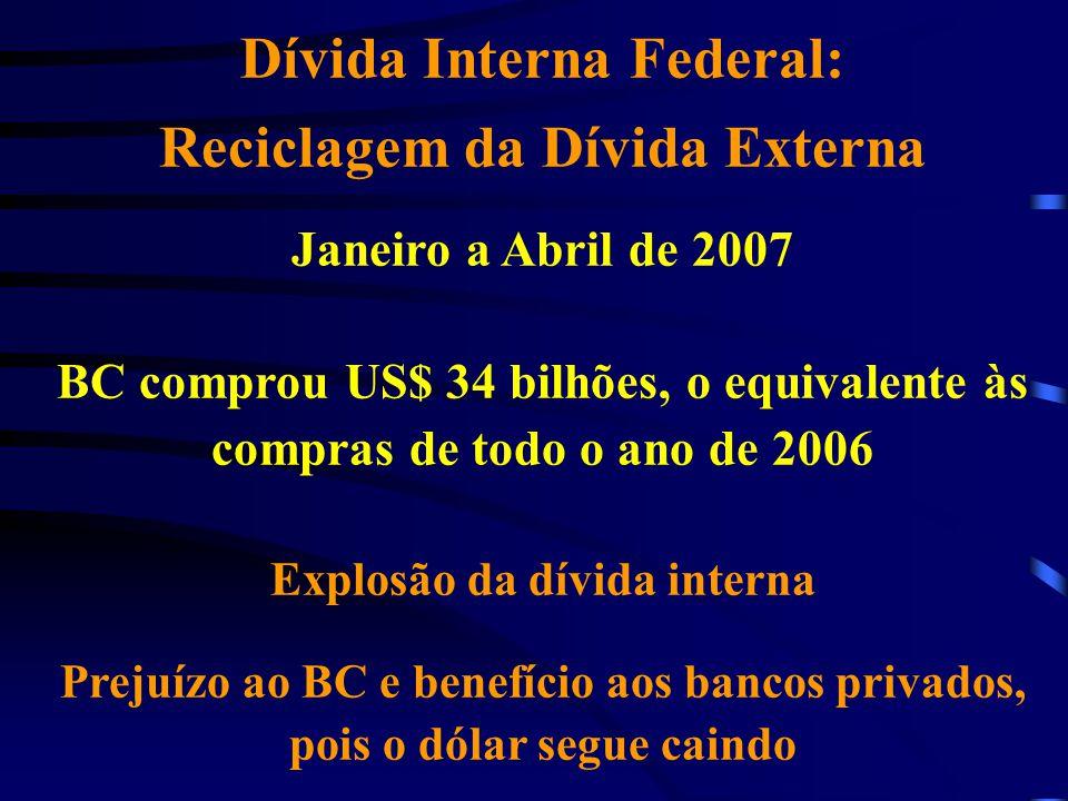 Dívida Interna Federal: Reciclagem da Dívida Externa